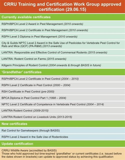 CRRU approved certificates (1)